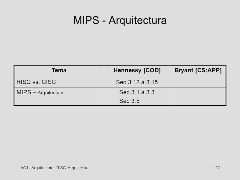 MIPS - Arquitectura Tema Hennessy [COD] Bryant [CS:APP] RISC vs. CISC